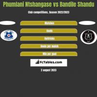 Phumlani Ntshangase vs Bandile Shandu h2h player stats
