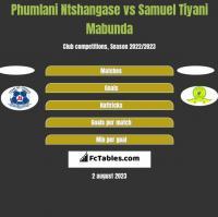 Phumlani Ntshangase vs Samuel Tiyani Mabunda h2h player stats