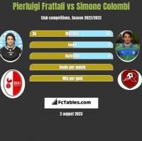 Pierluigi Frattali vs Simone Colombi h2h player stats