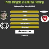 Piero Mingoia vs Andrew Fleming h2h player stats