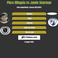 Piero Mingoia vs Jamie Sharman h2h player stats