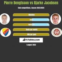 Pierre Bengtsson vs Bjarke Jacobsen h2h player stats
