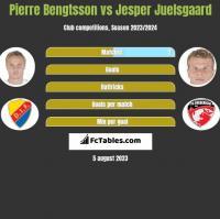 Pierre Bengtsson vs Jesper Juelsgaard h2h player stats