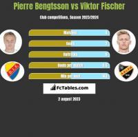 Pierre Bengtsson vs Viktor Fischer h2h player stats