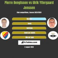 Pierre Bengtsson vs Ulrik Yttergaard Jenssen h2h player stats