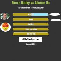 Pierre Bouby vs Alioune Ba h2h player stats