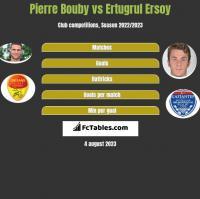 Pierre Bouby vs Ertugrul Ersoy h2h player stats