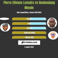 Pierre Etienne Lemaire vs Houboulang Mende h2h player stats