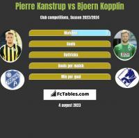 Pierre Kanstrup vs Bjoern Kopplin h2h player stats