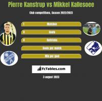 Pierre Kanstrup vs Mikkel Kallesoee h2h player stats