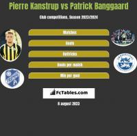 Pierre Kanstrup vs Patrick Banggaard h2h player stats