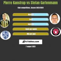 Pierre Kanstrup vs Stefan Gartenmann h2h player stats