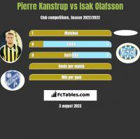 Pierre Kanstrup vs Isak Olafsson h2h player stats