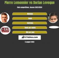 Pierre Lemonnier vs Dorian Leveque h2h player stats