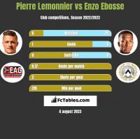 Pierre Lemonnier vs Enzo Ebosse h2h player stats