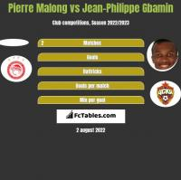 Pierre Malong vs Jean-Philippe Gbamin h2h player stats