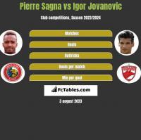 Pierre Sagna vs Igor Jovanovic h2h player stats