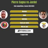 Pierre Sagna vs Jardel h2h player stats