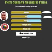 Pierre Sagna vs Alexandros Parras h2h player stats