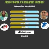 Pierre Wome vs Benjamin Huebner h2h player stats