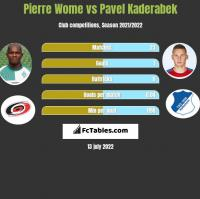 Pierre Wome vs Pavel Kaderabek h2h player stats