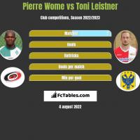Pierre Wome vs Toni Leistner h2h player stats
