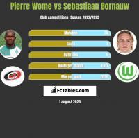 Pierre Wome vs Sebastiaan Bornauw h2h player stats