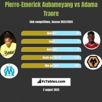 Pierre-Emerick Aubameyang vs Adama Traore h2h player stats