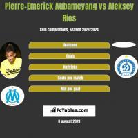 Pierre-Emerick Aubameyang vs Aleksiej Rios h2h player stats
