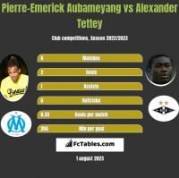 Pierre-Emerick Aubameyang vs Alexander Tettey h2h player stats