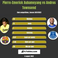 Pierre-Emerick Aubameyang vs Andros Townsend h2h player stats