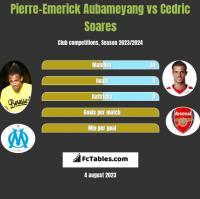 Pierre-Emerick Aubameyang vs Cedric Soares h2h player stats