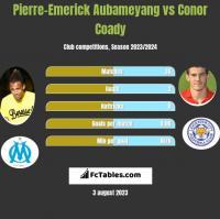 Pierre-Emerick Aubameyang vs Conor Coady h2h player stats