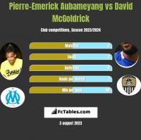 Pierre-Emerick Aubameyang vs David McGoldrick h2h player stats