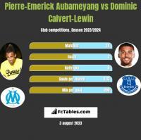 Pierre-Emerick Aubameyang vs Dominic Calvert-Lewin h2h player stats