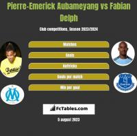 Pierre-Emerick Aubameyang vs Fabian Delph h2h player stats