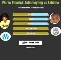 Pierre-Emerick Aubameyang vs Fabinho h2h player stats