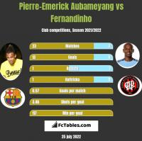 Pierre-Emerick Aubameyang vs Fernandinho h2h player stats