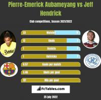 Pierre-Emerick Aubameyang vs Jeff Hendrick h2h player stats