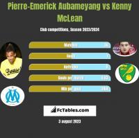 Pierre-Emerick Aubameyang vs Kenny McLean h2h player stats