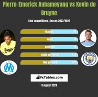 Pierre-Emerick Aubameyang vs Kevin de Bruyne h2h player stats