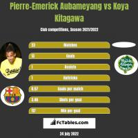 Pierre-Emerick Aubameyang vs Koya Kitagawa h2h player stats