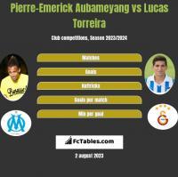 Pierre-Emerick Aubameyang vs Lucas Torreira h2h player stats