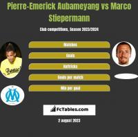 Pierre-Emerick Aubameyang vs Marco Stiepermann h2h player stats