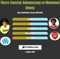 Pierre-Emerick Aubameyang vs Mohamed Elneny h2h player stats