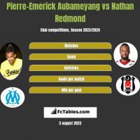 Pierre-Emerick Aubameyang vs Nathan Redmond h2h player stats