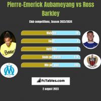 Pierre-Emerick Aubameyang vs Ross Barkley h2h player stats