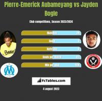 Pierre-Emerick Aubameyang vs Jayden Bogle h2h player stats