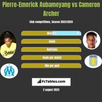 Pierre-Emerick Aubameyang vs Cameron Archer h2h player stats