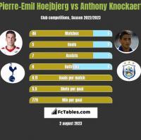 Pierre-Emil Hoejbjerg vs Anthony Knockaert h2h player stats